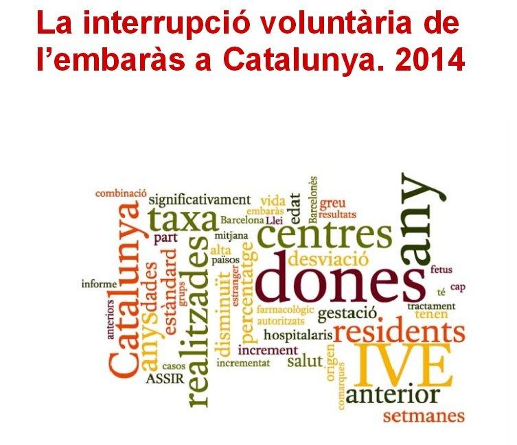 Abortos en Cataluña